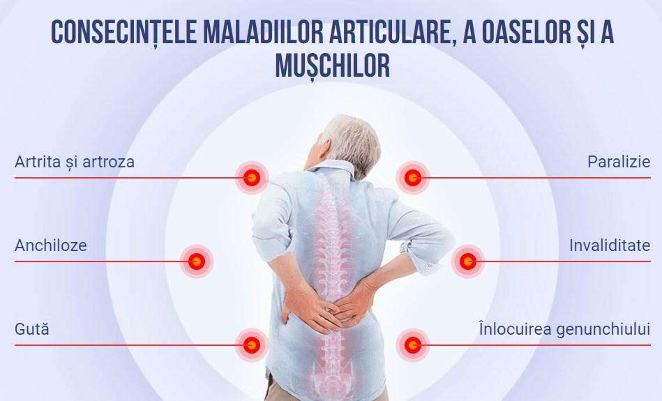 consecințele bolilor articulare glezna umflată, dar nu doare